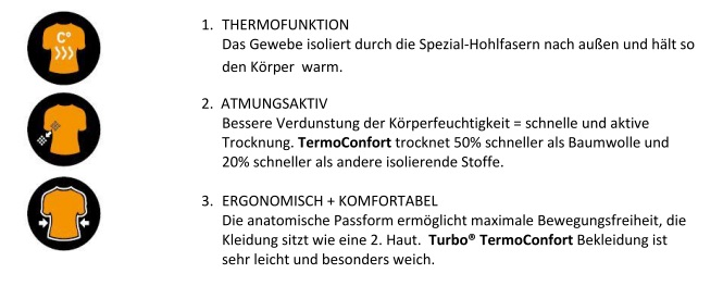 Thermofunktion